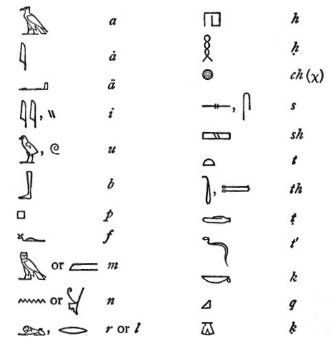 egyptian-alphabet