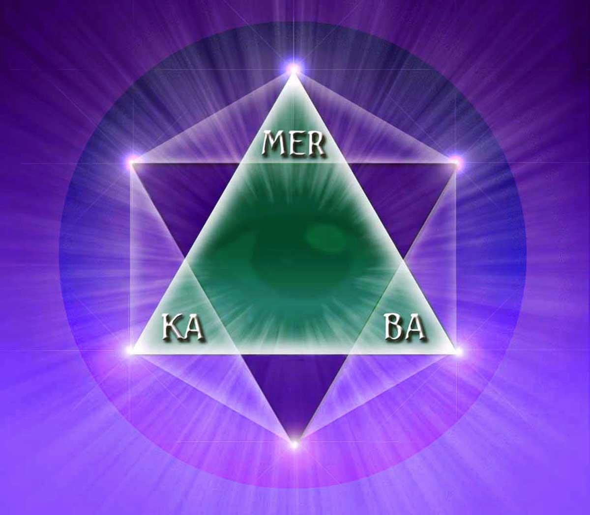 merkaba with words